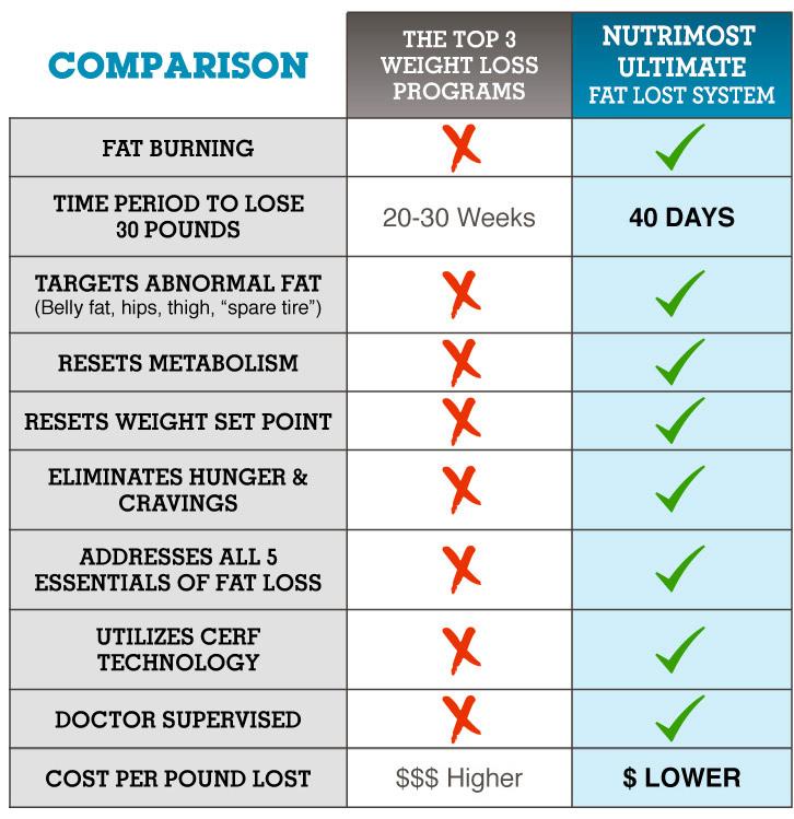 top3-comparison_ver2
